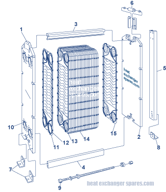 plate heat exchanger components